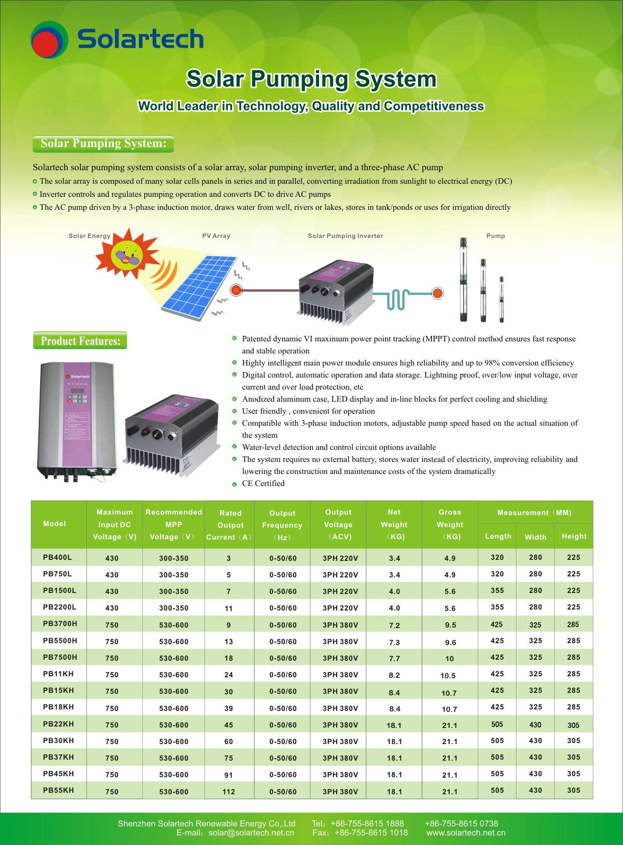 Solar Inverter Design And Solar Pumping Inverter Price